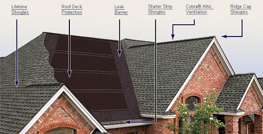 More Information On Roof Construction